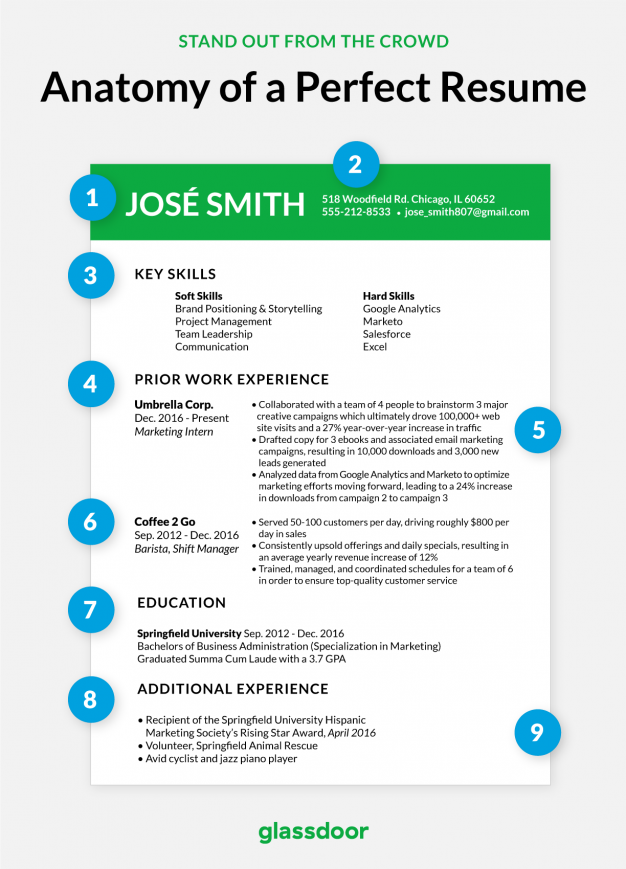 perfect font for resume resume perfect font for resume 8 fresh